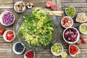 What is a balanced diet, nutrients, and How it works?